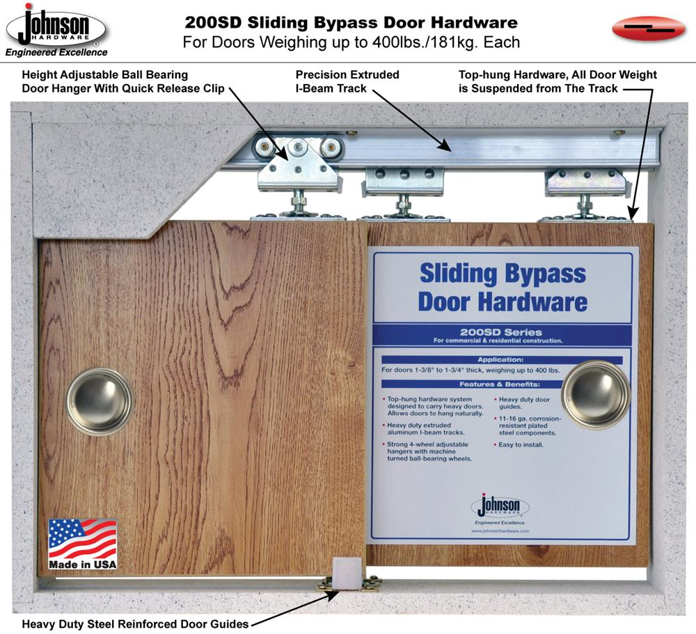 The 200SD Can Be Purchased In Pre Configured Hardware Sets For Most  Standard Door Sizes Or By Individual Parts For Custom Installations.
